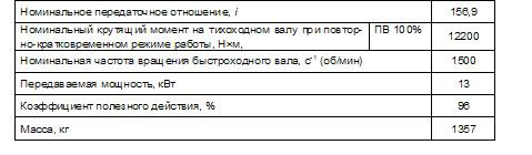 ЦТН-8