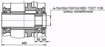 Размеры полого шлицевого тихоходного вала редуктора Ц2-400П МРЗ