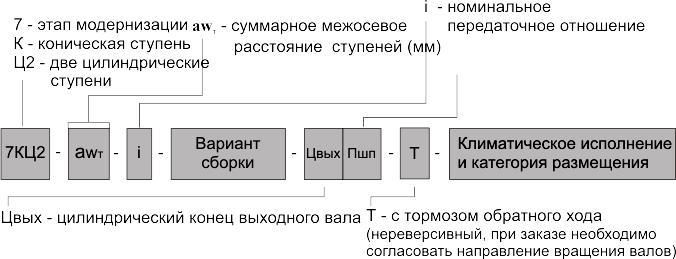 Редукторы серии 7КЦ2